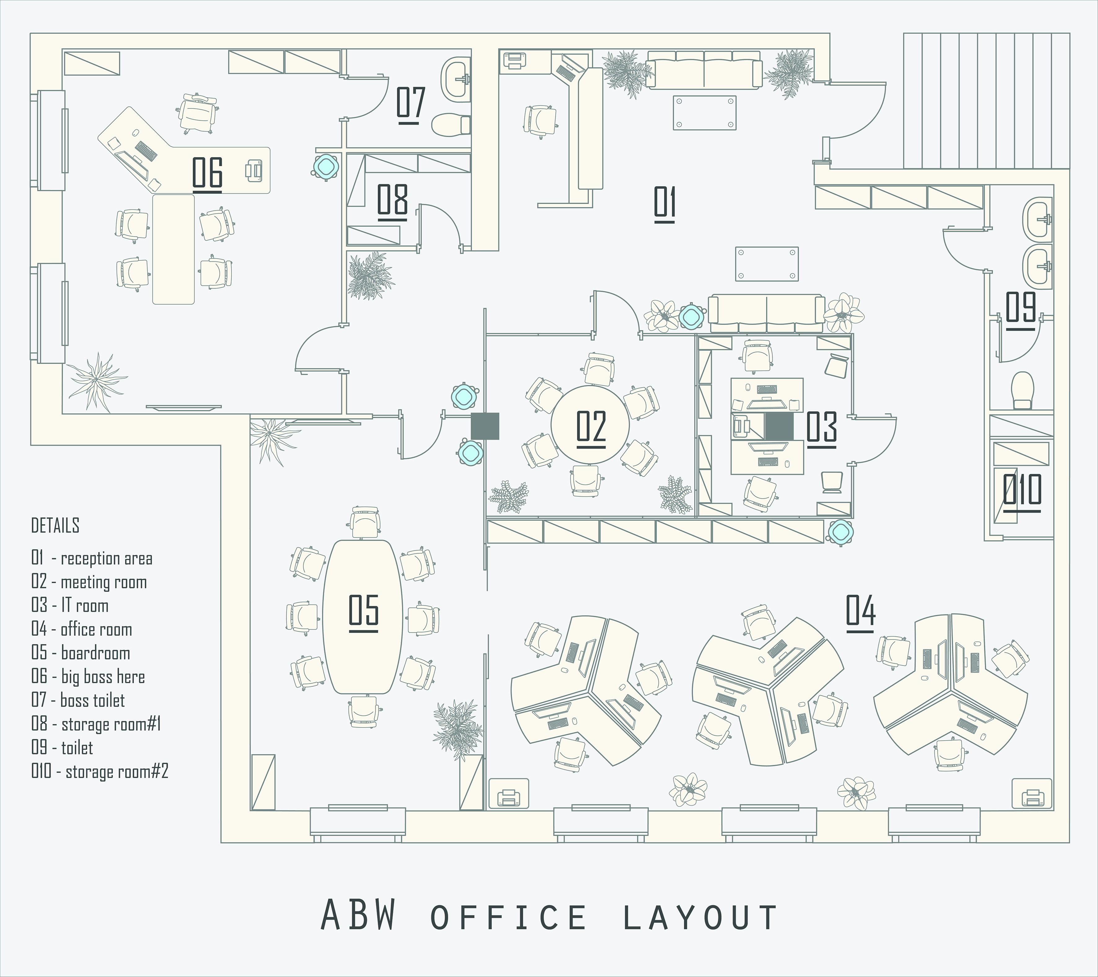 Generational evolution of the offices - from baby boomers to